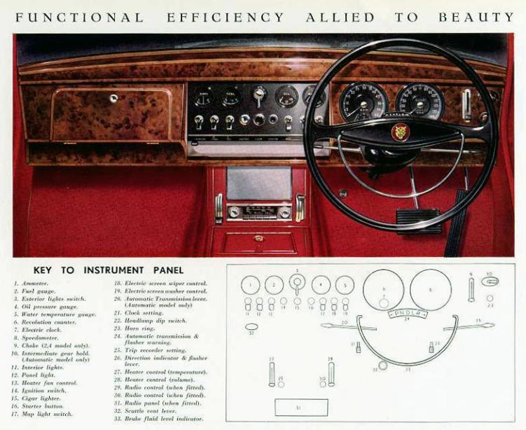 Jaguar MKII Reklame_4